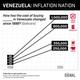 Graphic Truth: Venezuela's Insane Inflation