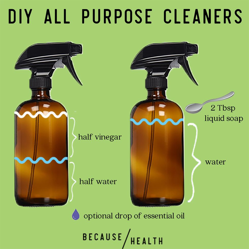 DIY all purpose cleaner graphic