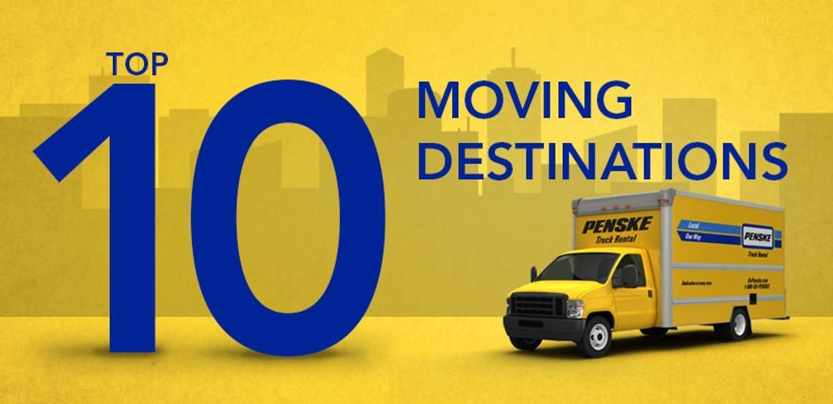 Penske Truck Rental Top 10 Moving Destinations for 2012
