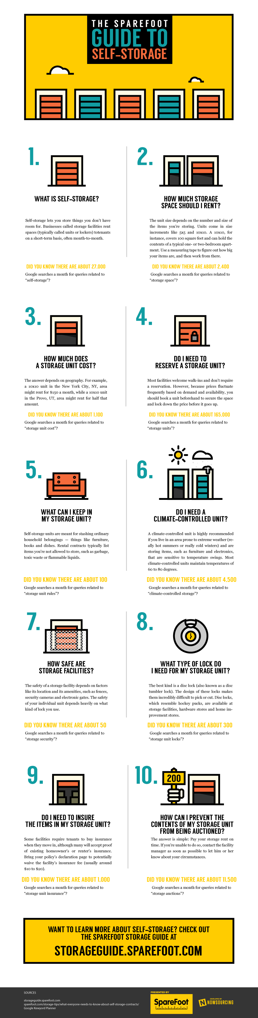 Moving Season: Self-Storage FAQs from SpareFoot