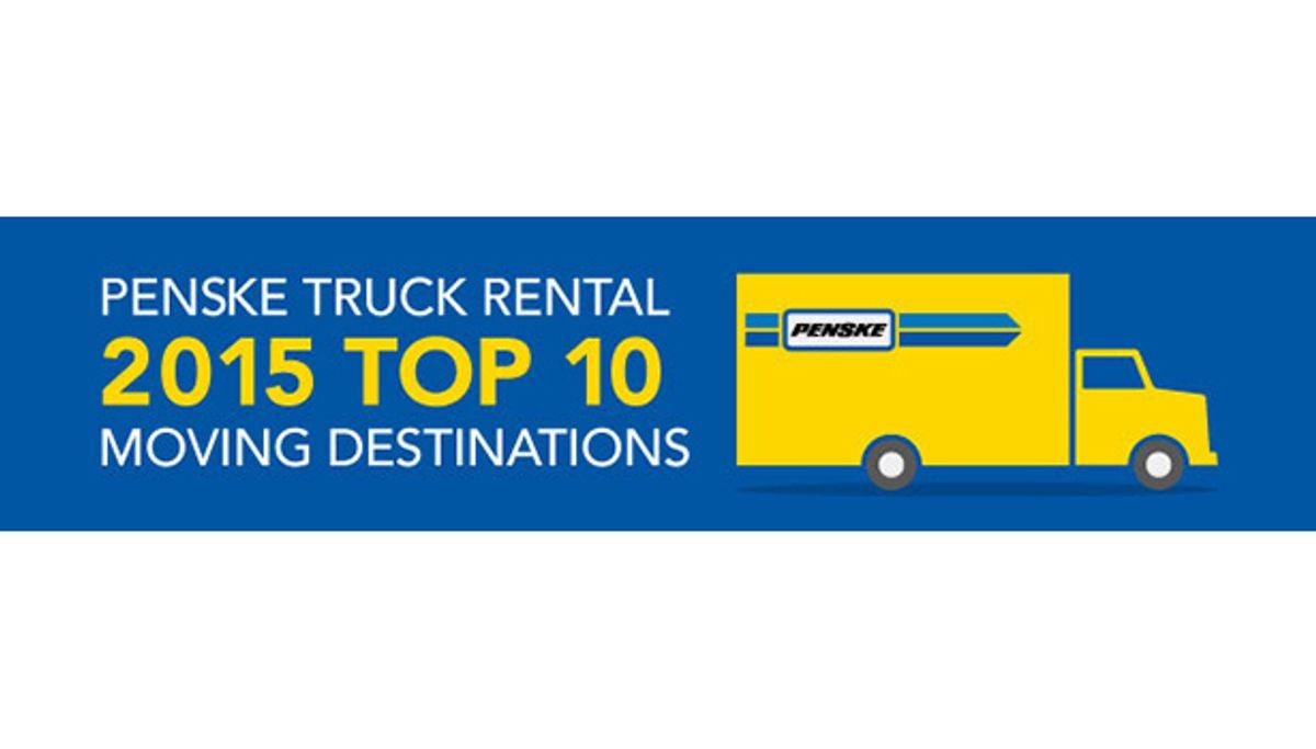 Penske Truck Rental Announces 2015 Top Moving Destinations