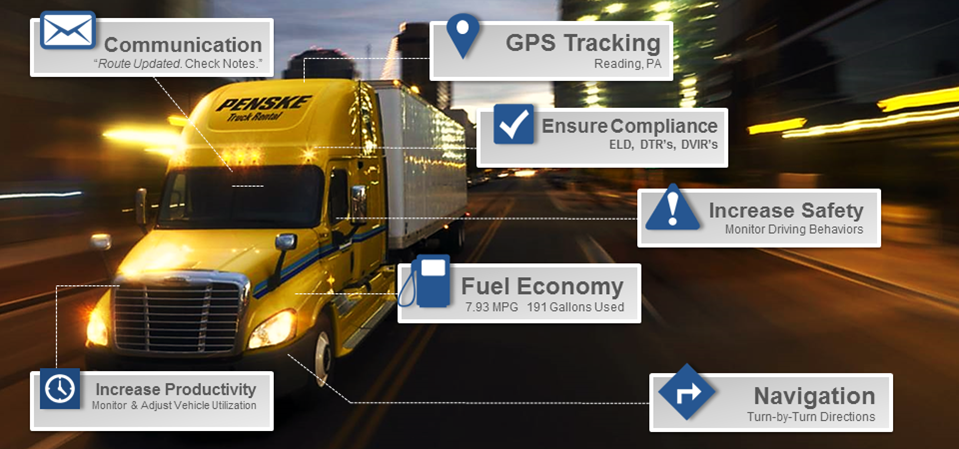 Penske Showcasing Connected Fleet Solutions at in.sight User Conference