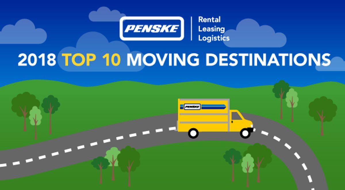 Penske Truck Rental Reveals 2018 Top Moving Destinations