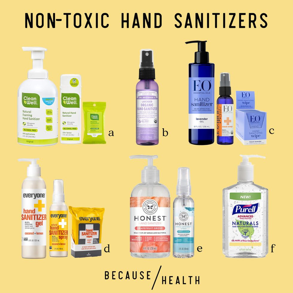 6 Non-Toxic Hand Sanitizers