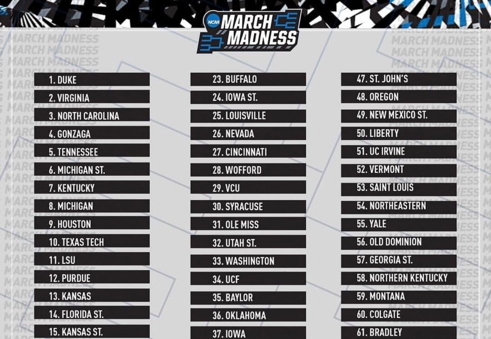 March Madness Is The Best Time in College Sports