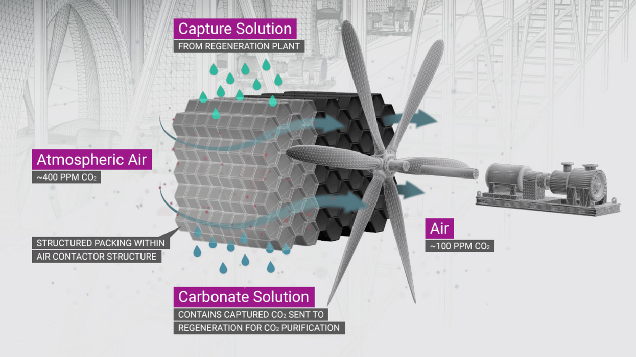 Canadian company to build plant that will remove CO2 from atmosphere — convert it to fuel