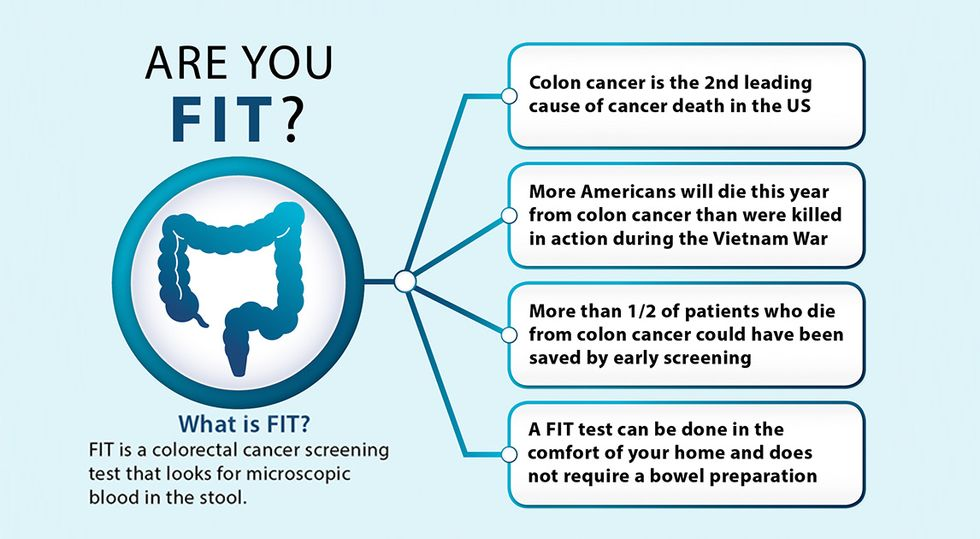 Va Diagnoses 4 000 Cases Of Colon Cancer Each Year How To Get Screened At Home Americas Military Entertainment Brand