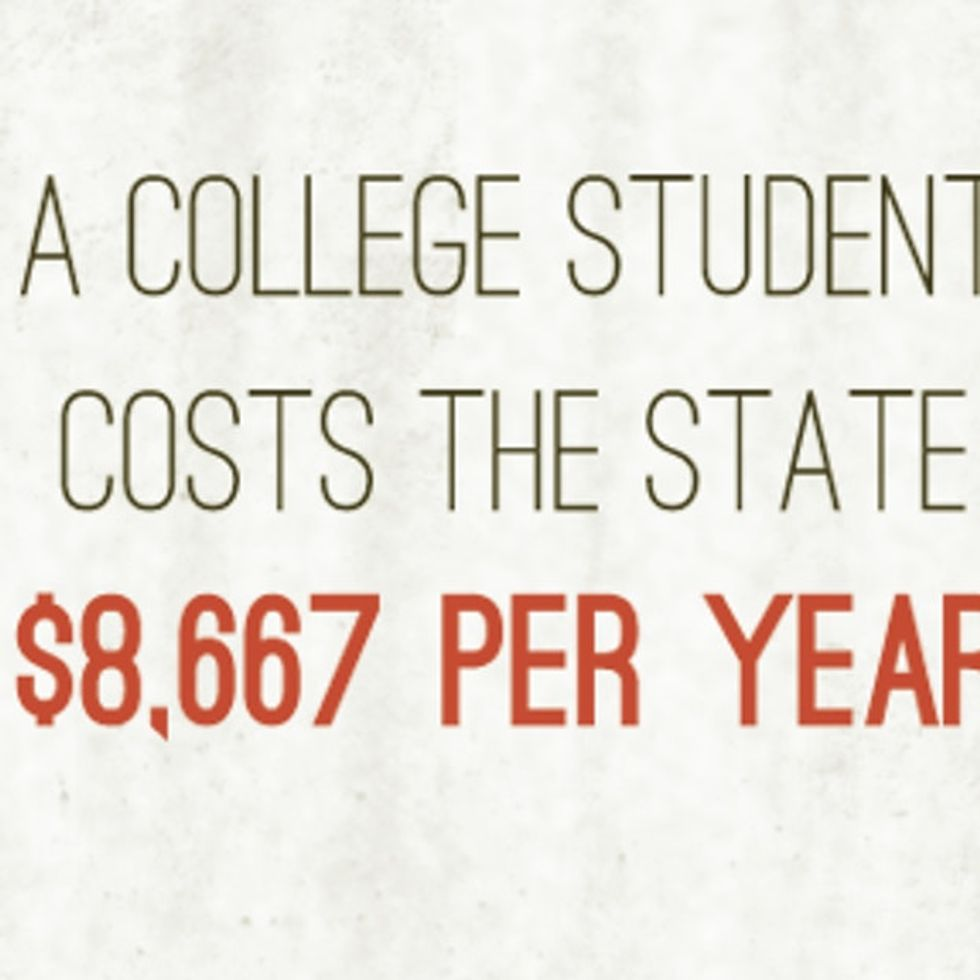 Pop Quiz: California Spent X Times As Much On Prisoners As It Did On Students?