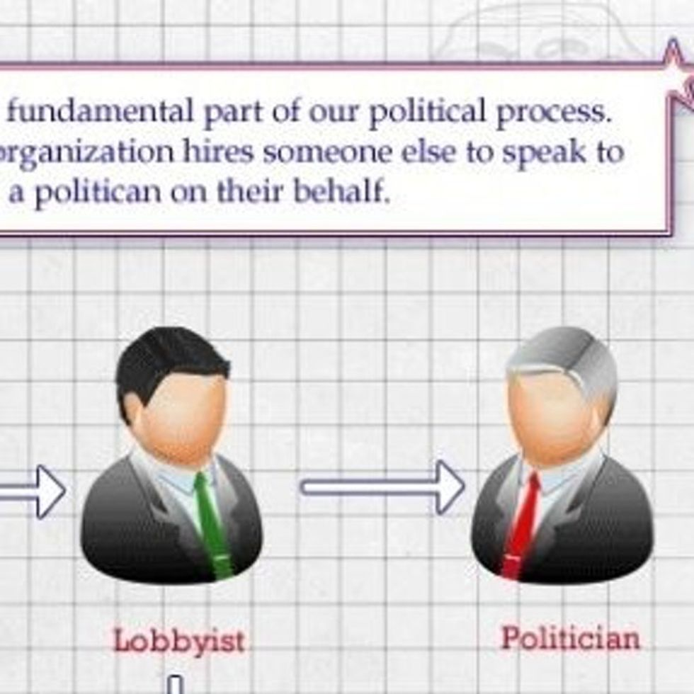 A Lobbyist's Take On Lobbying: It's Worse Than You Thought