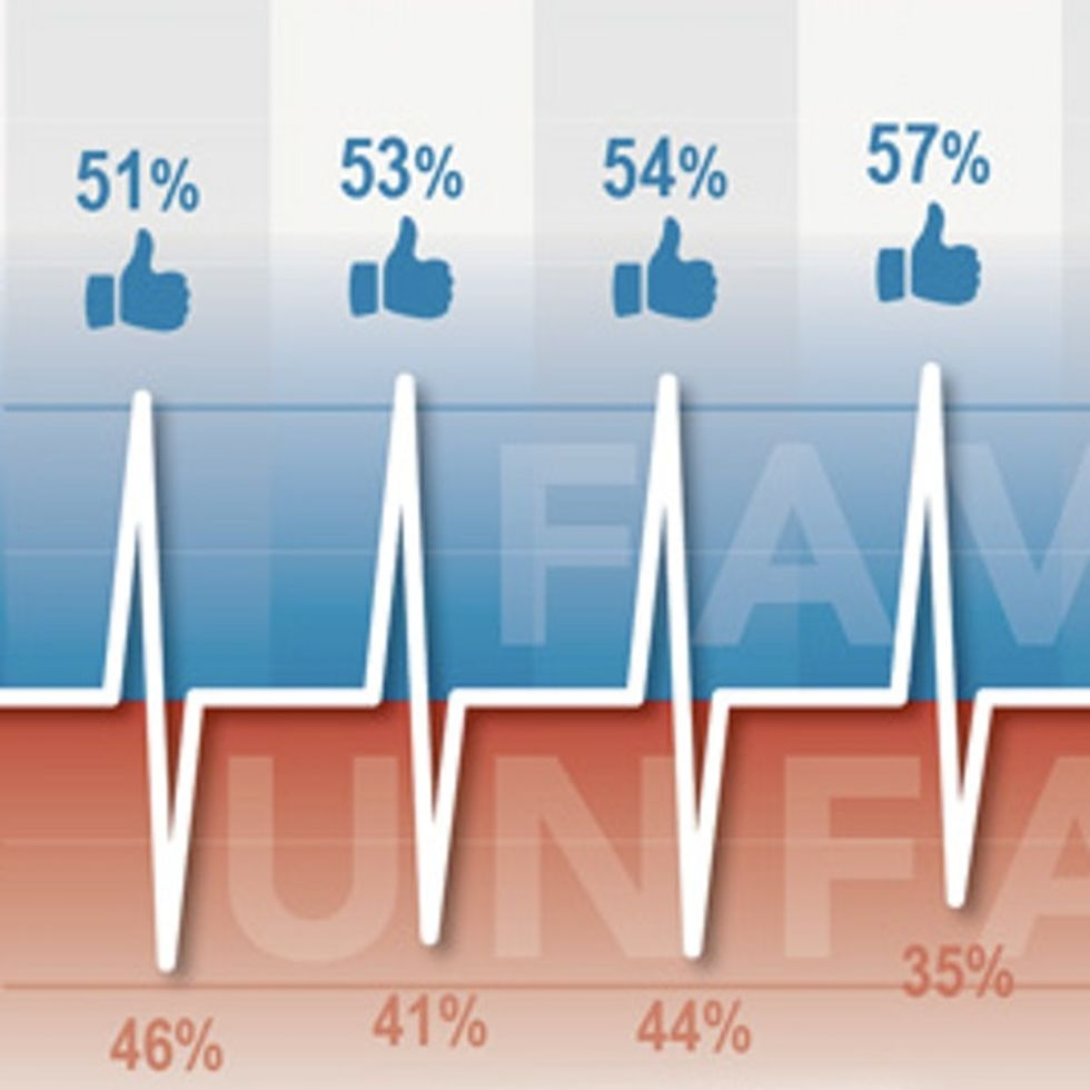 The Truth About Public Opinion Of Obamacare