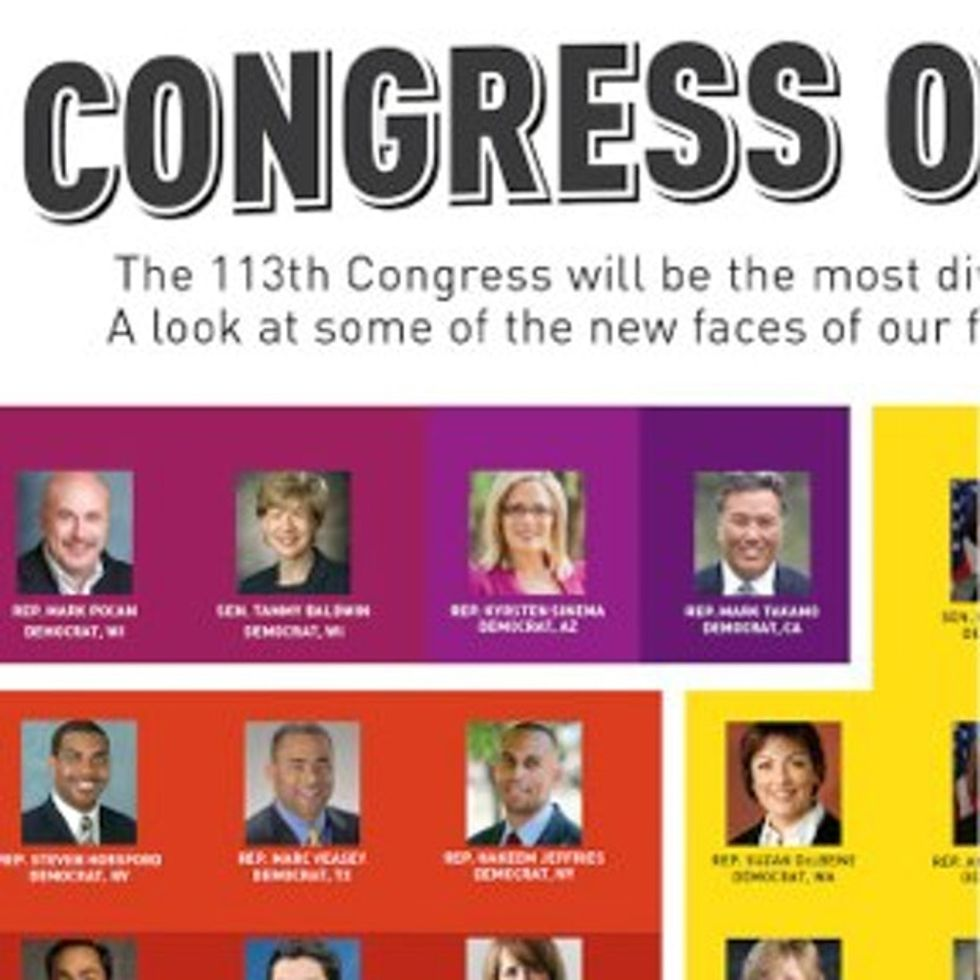 How The Newly Elected Congress Has Already Made More Progress Than Last Year's Slackers