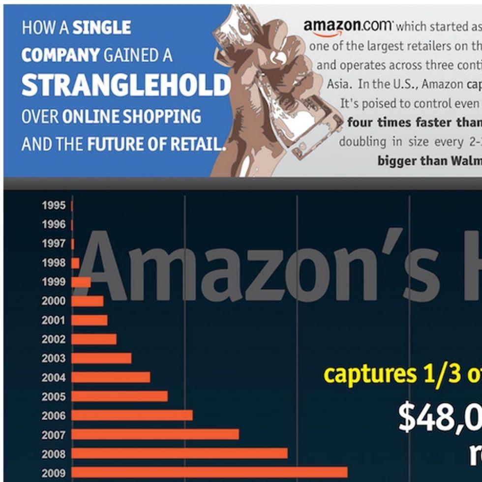 The Truth Behind Amazon's Success? It's Kinda Evil.