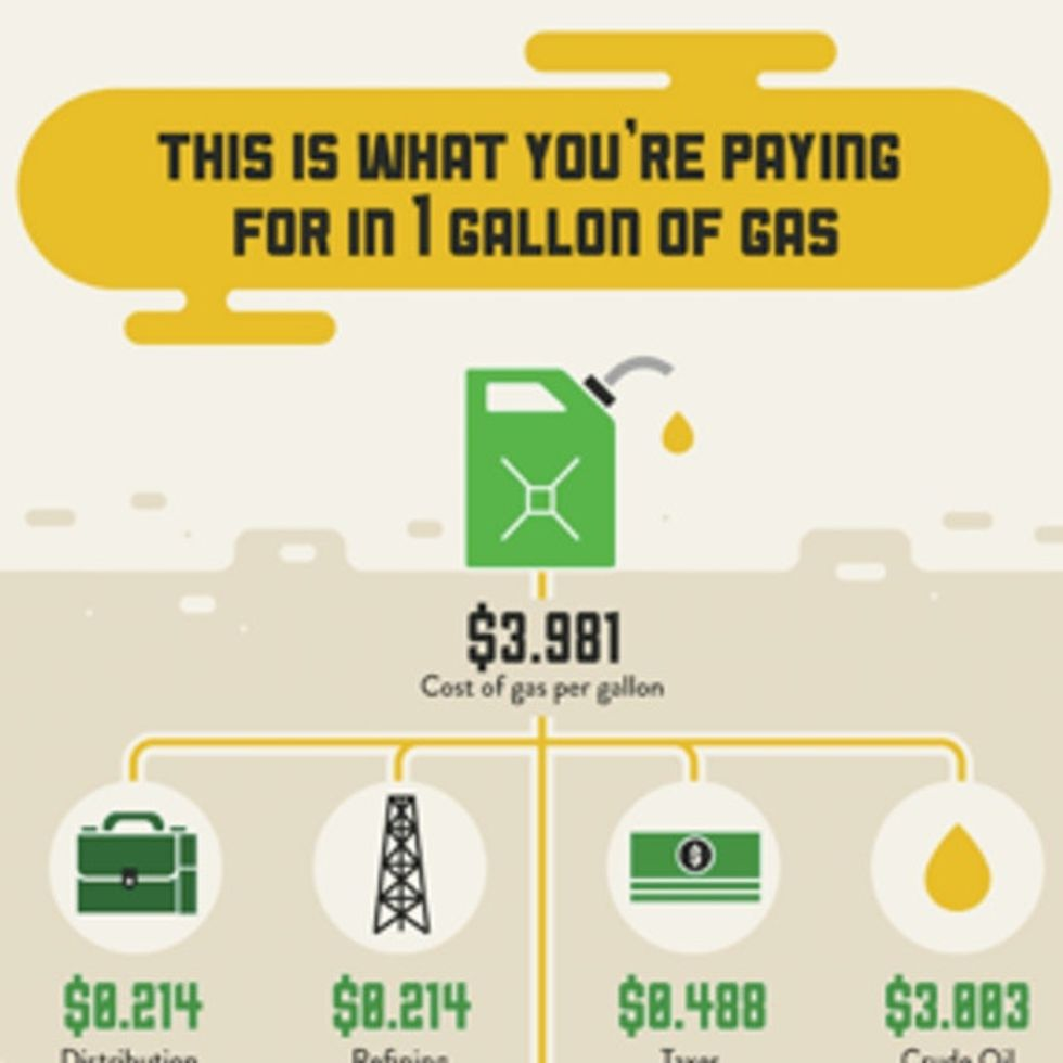 The Answers To Every Single Question You've Ever Had About Why Gas Is So Expensive