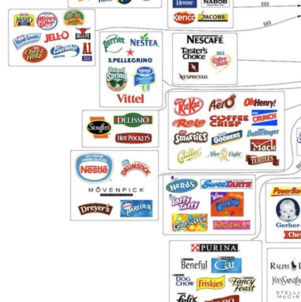 GRAPHIC: These 10 Companies Own So Much, They Even Own This Graphic