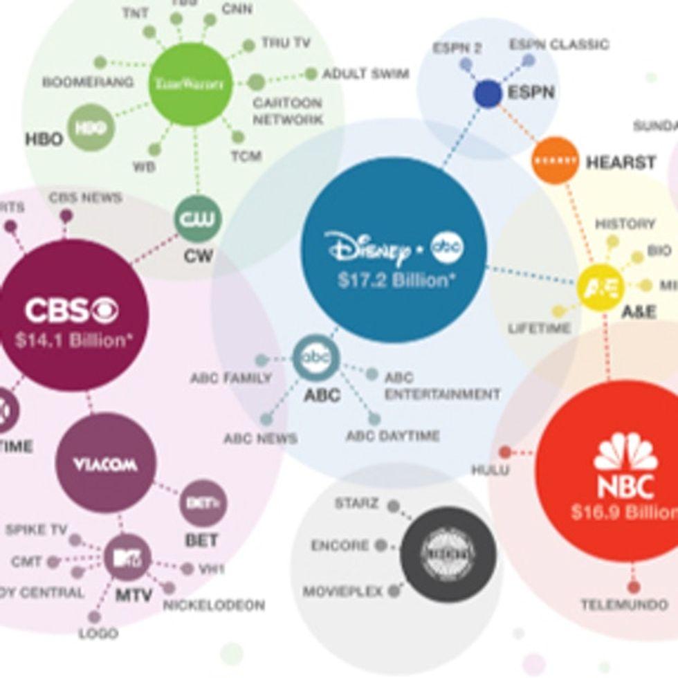 TV's Dirty Little Secret