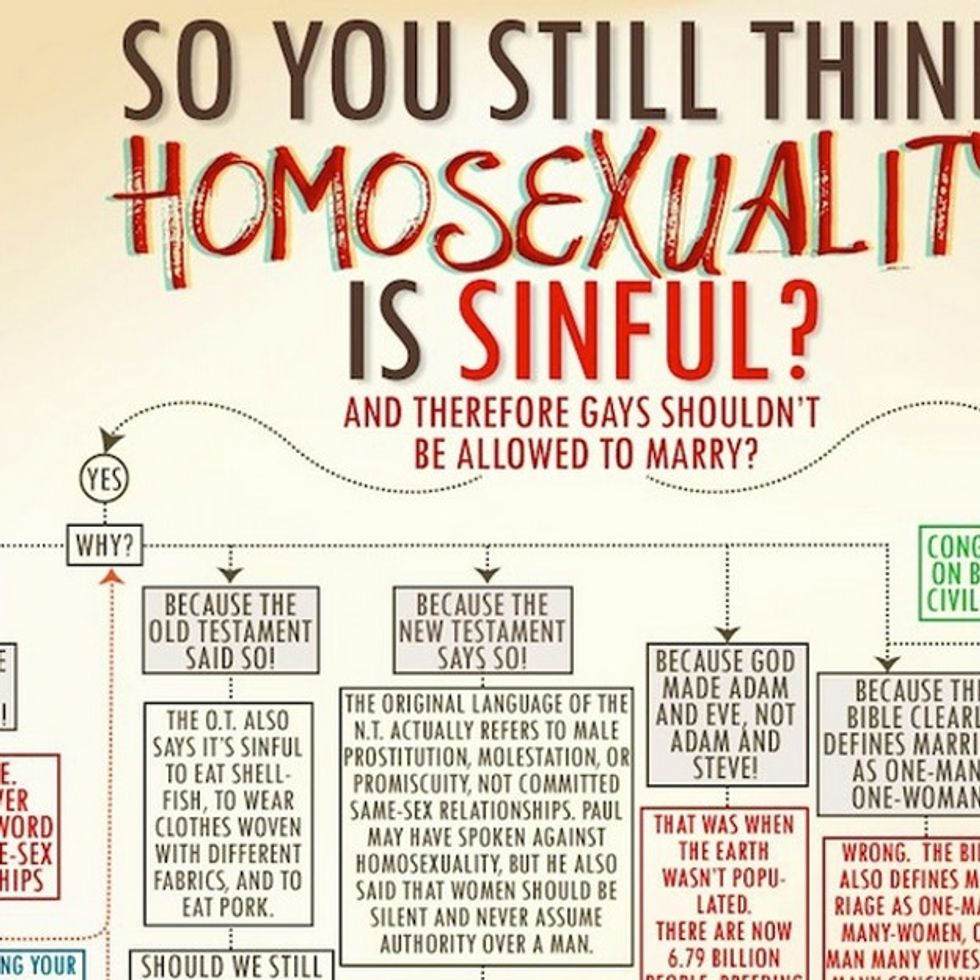 Bigots Beware: This Flowchart Might Put A Serious Cramp In Your Style