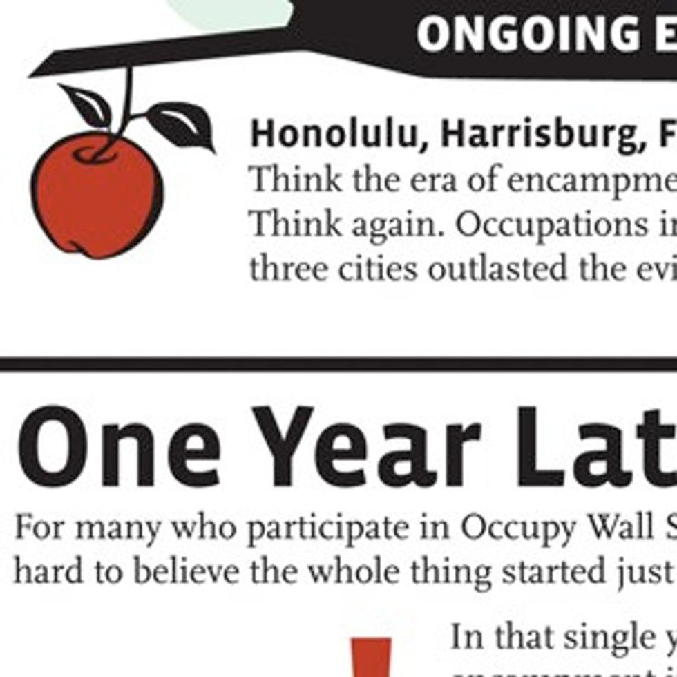 1 Year Out: The 10 Concrete Things To Come Out Of Occupy Wall Street
