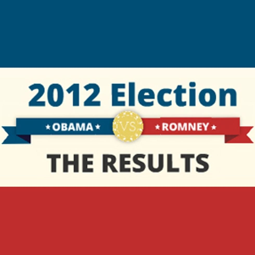 Someday We'll Look Back On This Election And Laugh. Or Maybe Cry.