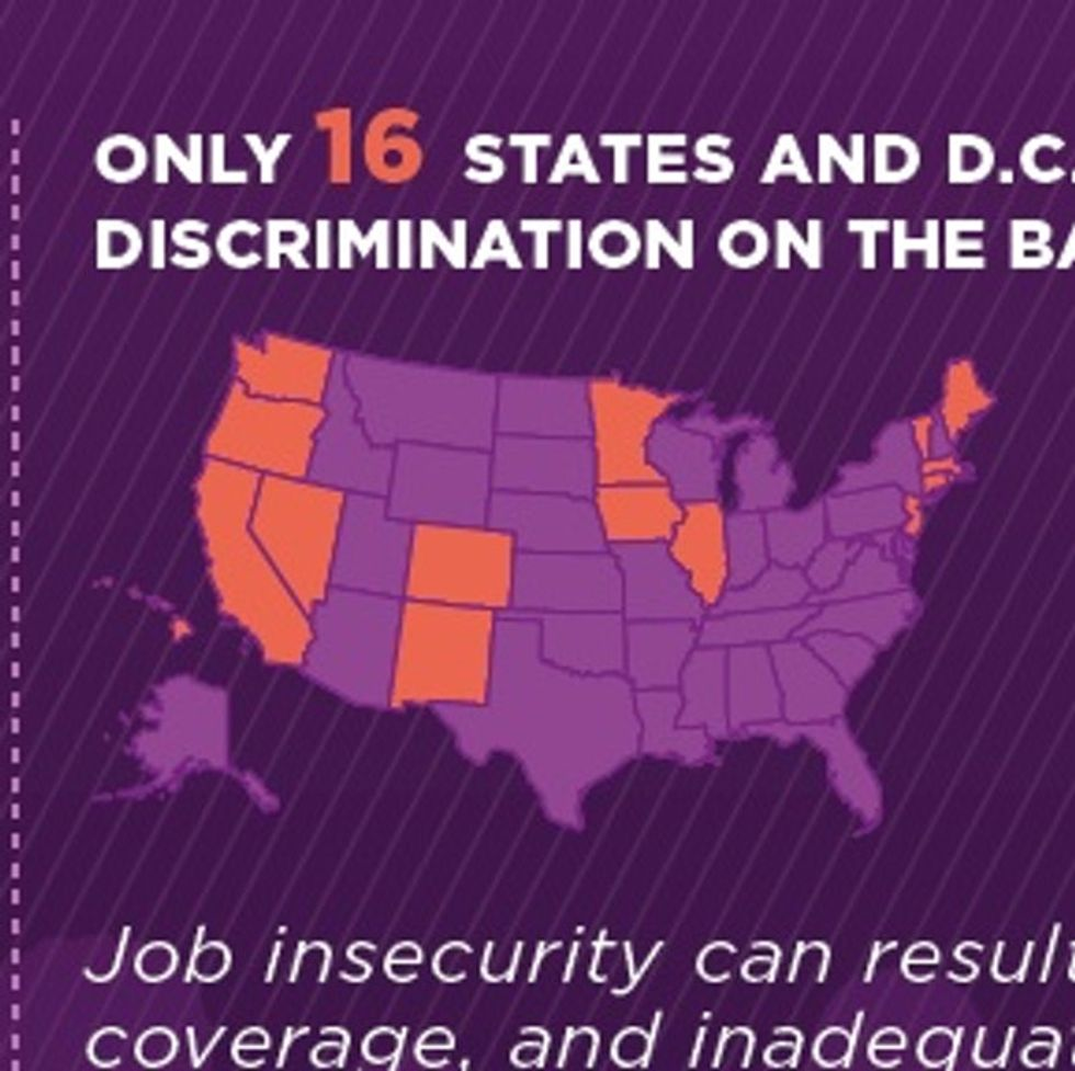 INFOGRAPHIC: Why Transgender Awareness Week Is Even A Thing