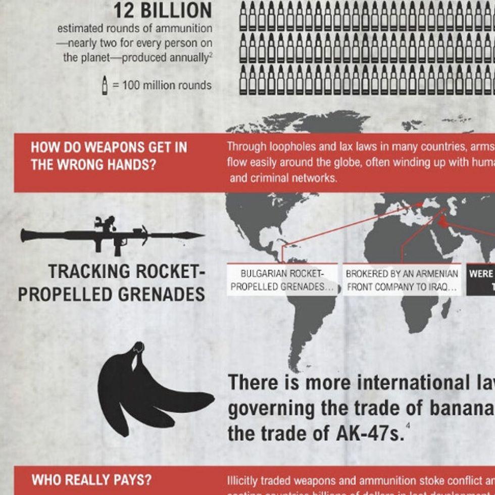 When Will We Start Treating Guns More Like Bananas?