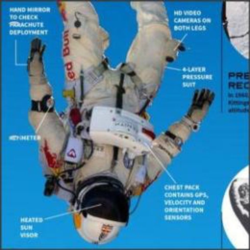 Everything You Wanted To Know About The Red Bull Space Jump (And A Few Things That You Didn't)