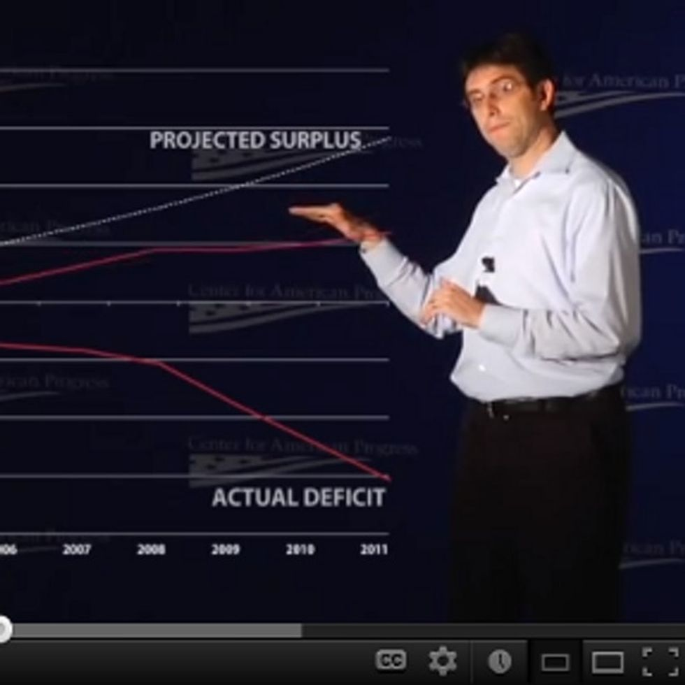 The Complete Guide Of What's To Blame For Our Debt Problem. Brought To You By Math