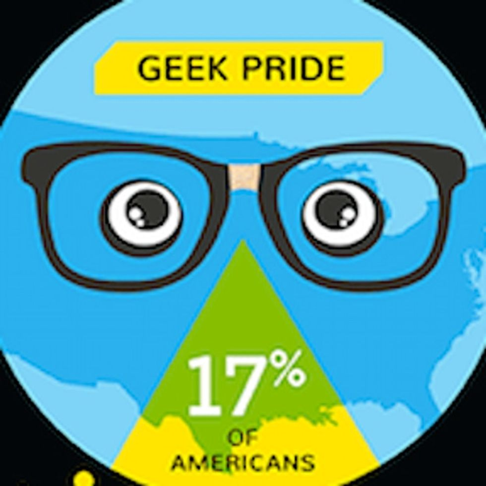 Revenge Of The Nerds: How We've All Turned A Bit Geek