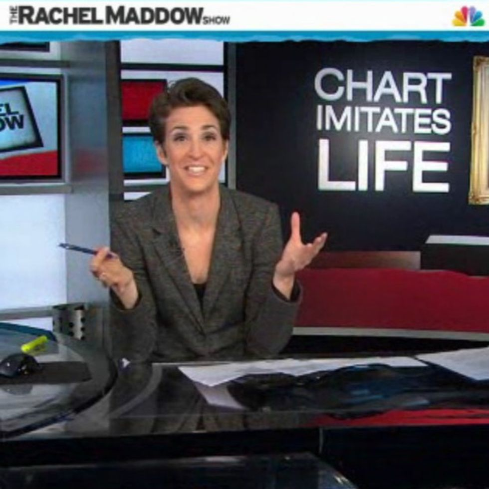 Rachel Maddow Connects The Dots. Only The Dots Are Women's Rights. And They're Disappearing.