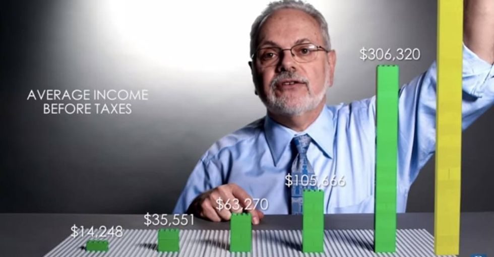Using Lego bricks, an economist demonstrates how taxes affect income inequality.