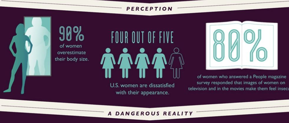 5 Reasons Why My Girlfriend Thinks She's Not Beautiful Enough, No Matter What Anyone Tells Her