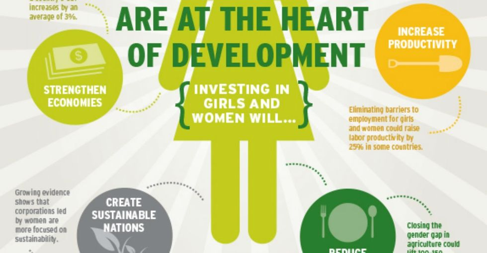 6 Magical Things That Will Happen If We Invest More Money In Girls And Women