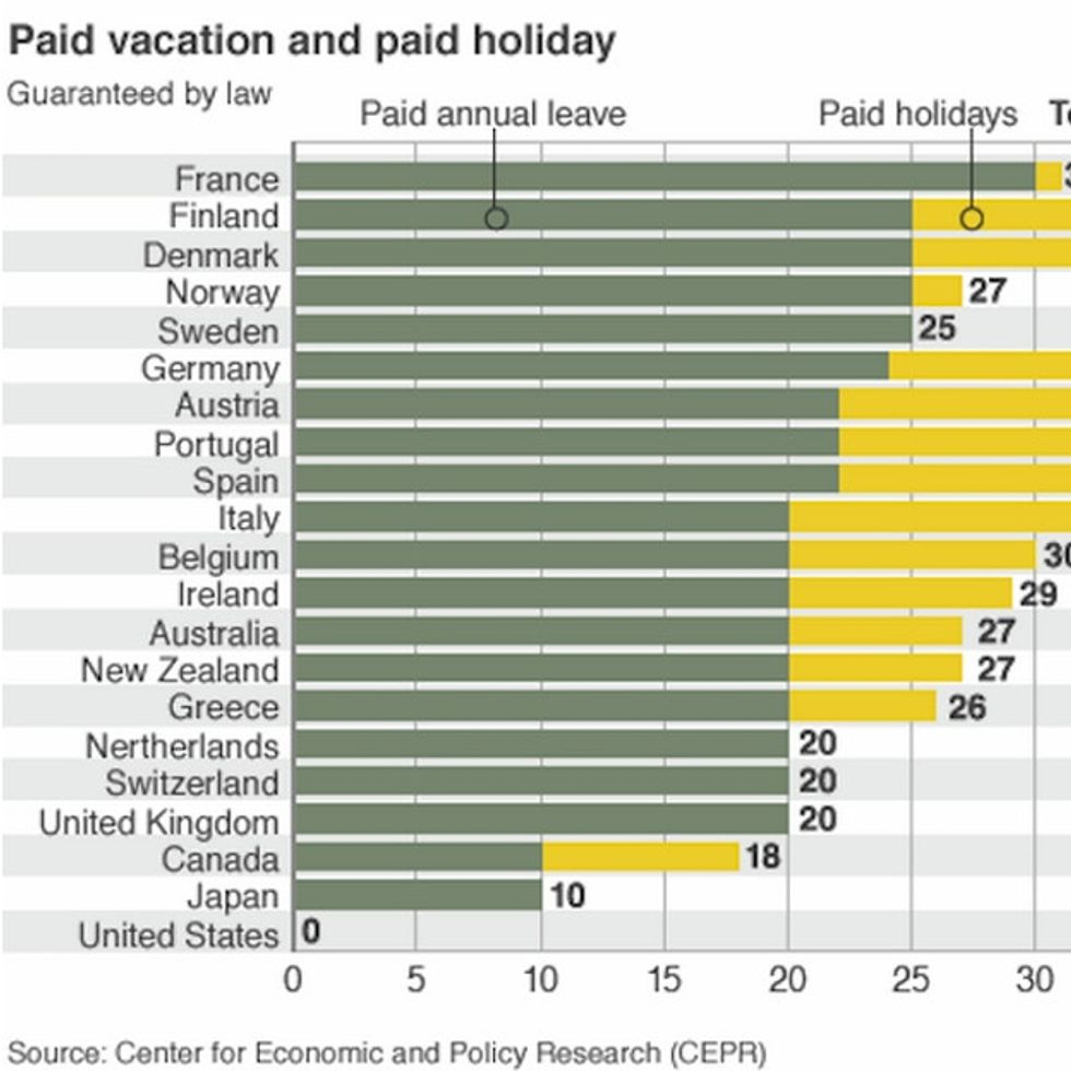 Is Labor Day The 1 Day You DON'T Wish You Were From Another Country?