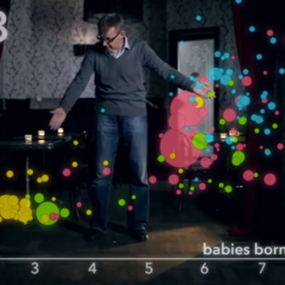 A 3-Minute, Totally Fascinating Video About Birth Rates. I'm Not Kidding.