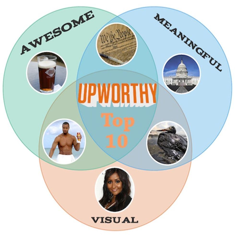 Top 10 Most-Shared Things From Upworthy's First Year