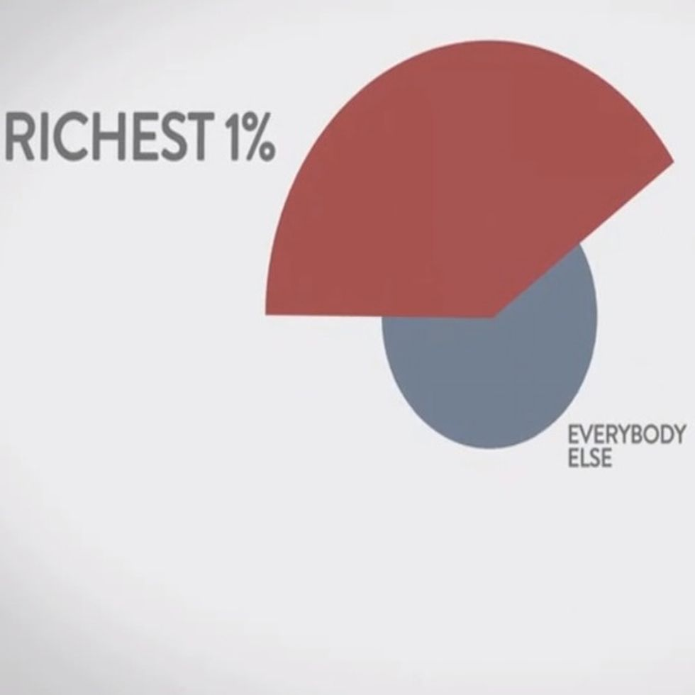 There's Around $223 Trillion In The World. Here's Who Owns Most Of It.
