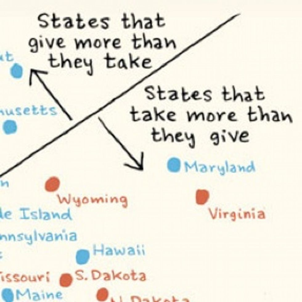 Why Are Republican States Always Leeching Off The Rest Of Us Hard-Working Taxpayers?