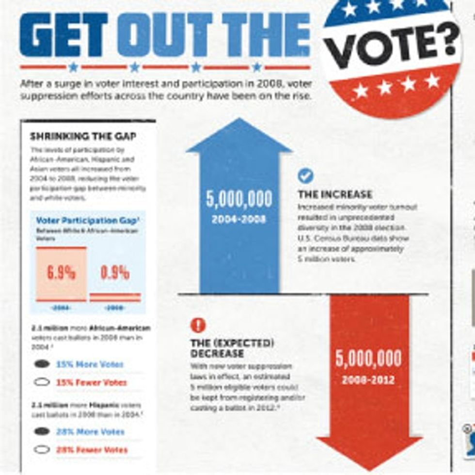 INFOGRAPHIC: Wow, If I Didn't Know Better, I'd Think Our Government Doesn't Want People To Vote
