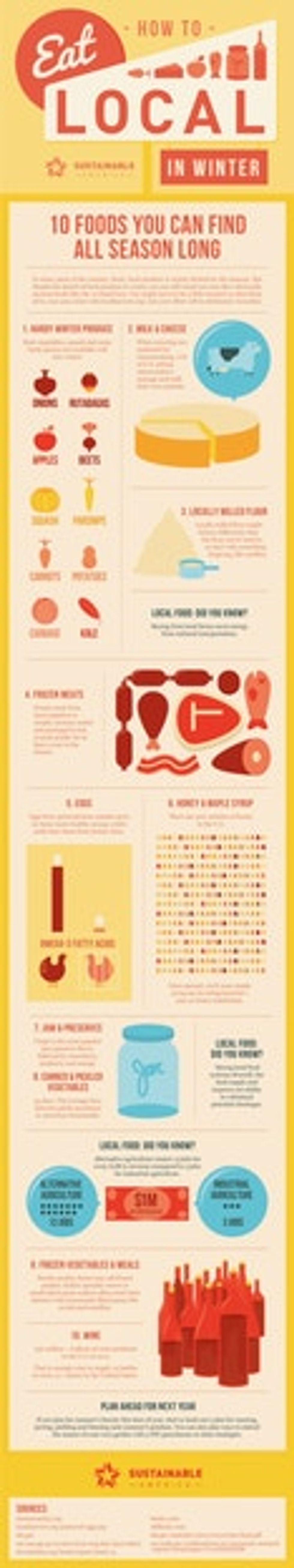 If Anything Can Talk Us Out Of Buying Strawberries In January, It's This Infographic