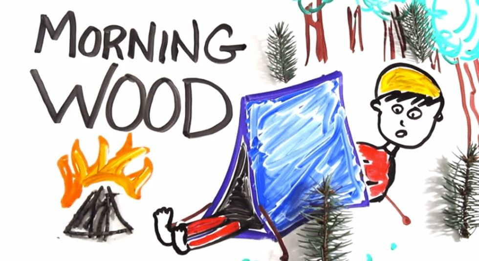 The hard facts about an issue known as 'morning wood'