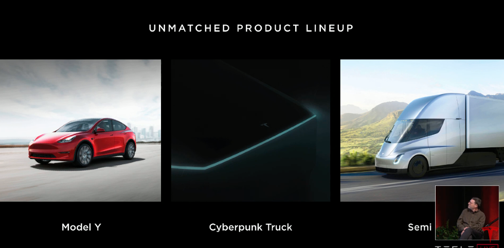 Tesla product roadmap for 2020 and 2021