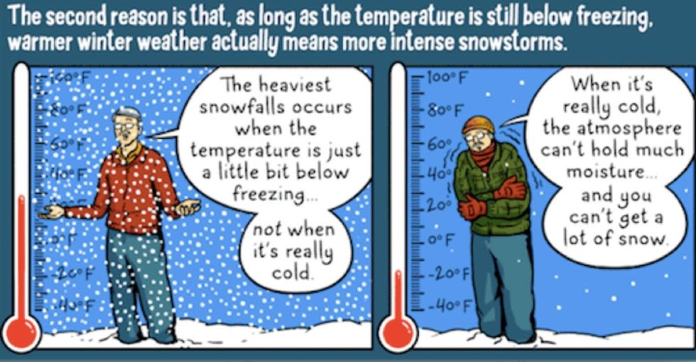 A climate expert and a cartoonist explain why winter storms may be intensifying.