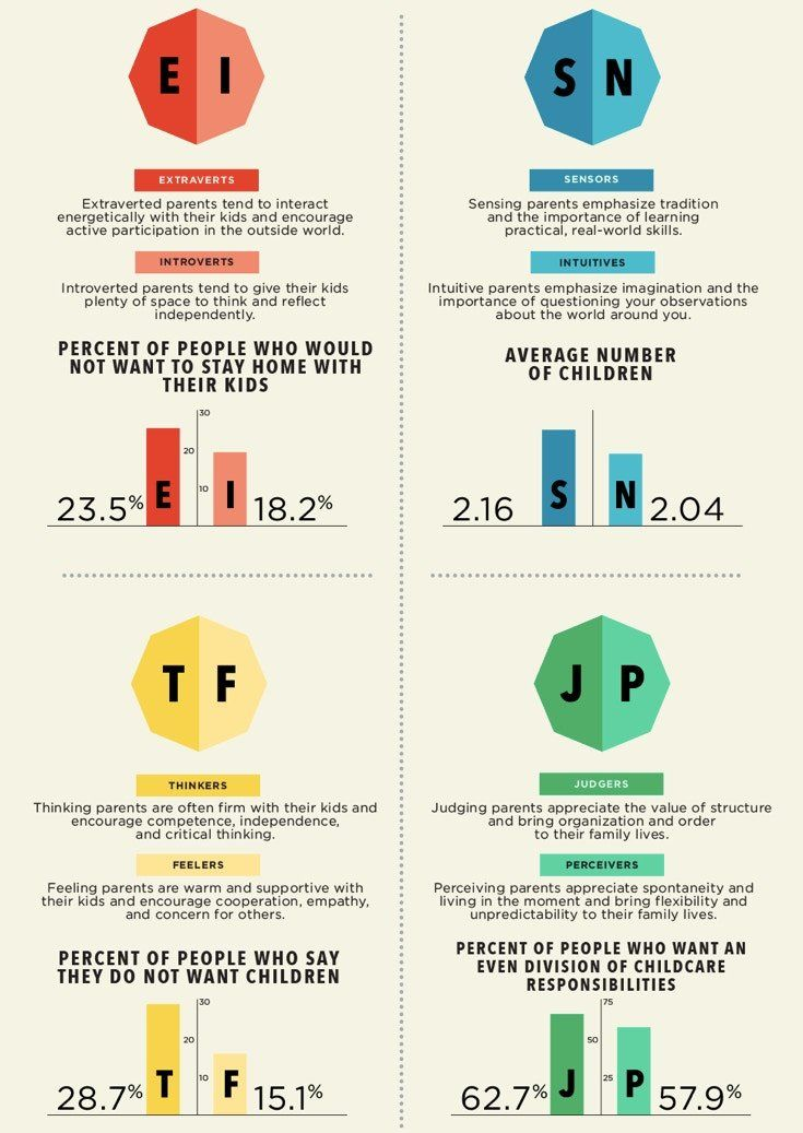 5 big takeaways from a new study linking personality type to