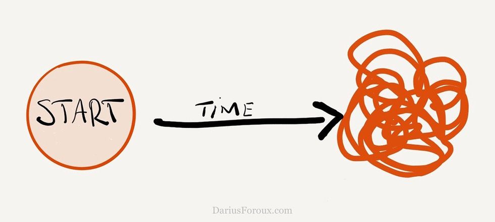 The science behind procrastination and how you can beat it.
