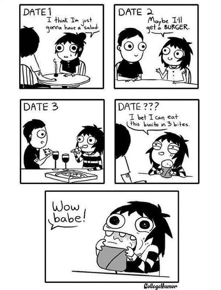 Collegehumor dating sites