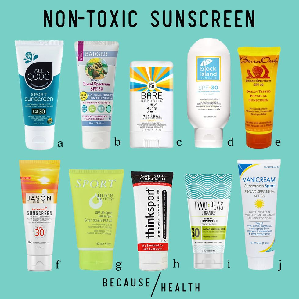 10 Best Non-Toxic Sunscreens