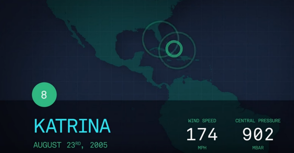 The Top 10 Most Powerful Hurricanes Visualized