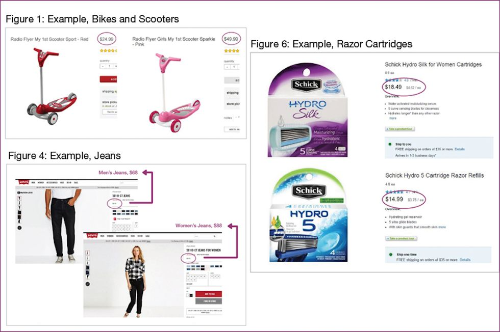 Women Are Charged a'Female Tax'on Consumer Items