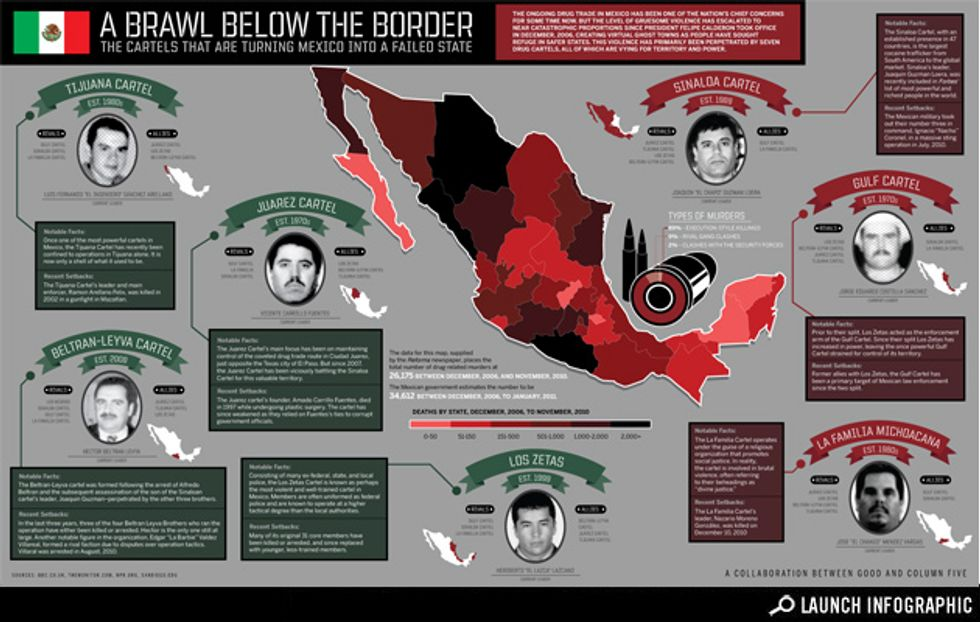 Transparency: Who's Who in the Mexican Drug Wars Sinaloa, La Familia, and other Mexican Drug Cartels