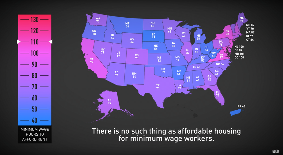 Is It Possible to Afford Rent Working Minimum Wage?