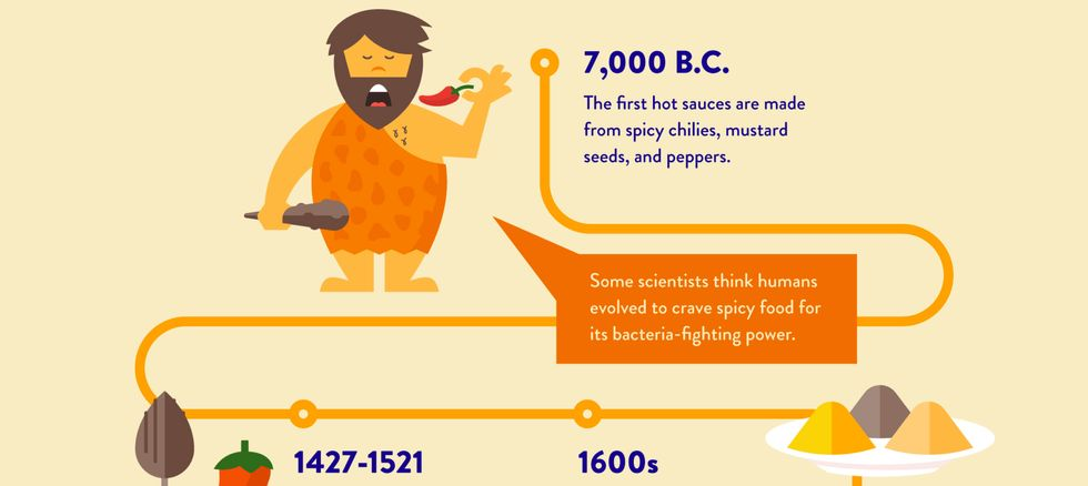 Why Do Humans Love Spicy Food?